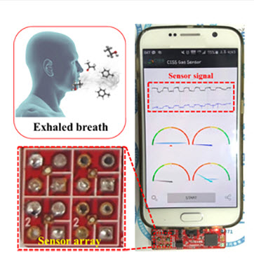 Breath Sensor Detects disease monitors your Health.